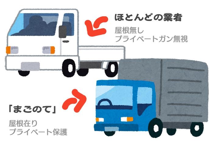 普通の業者は平ボディのトラック。「まごのて」は箱型トラック